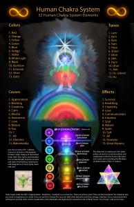 11-by-17-chakra-chart